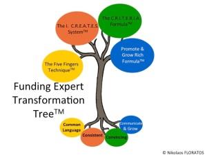 Funding Expert Transformation Tree